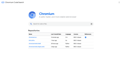 cs.chromium.org