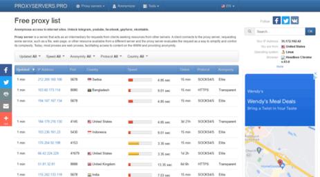 Visit Proxyservers pro - Proxy list | Proxy list, anonymizer