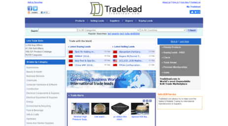 Visit Tradelead com - Trade Leads International: Manufacturers