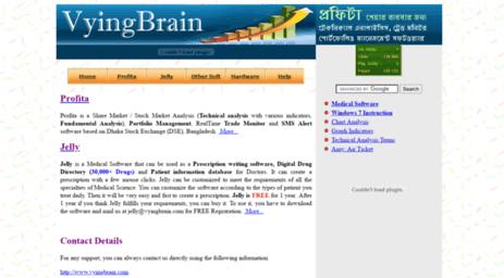 Visit Vyingbrain com - Profita: Share Market Technical